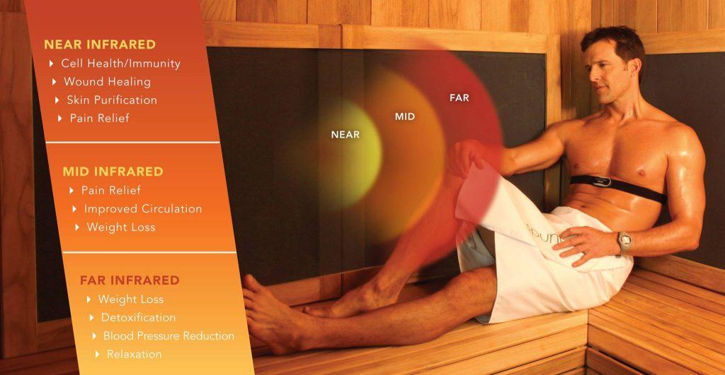 infrared sauna therepy